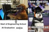 Celebrating Engineer's Day with the funniest engineering memes on the internet