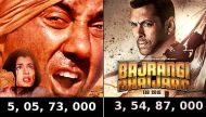 Bajrangi Bhaijaan made the most money but isn't the most watched. Here's how