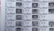 190 suspected Rohingyas in Telangana voters list