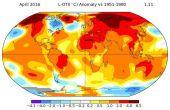 बीता माह बना अब तक का सबसे गर्म अप्रैलः नासा
