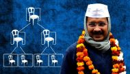 Dynasty politics and us? No way: AAP insists amid rumours