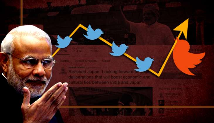 Currency ban: Why a 3 lakh fall in Modi's followers spooked Twitter India