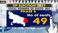 यूपी चुनाव: छठे चरण के रण की फैक्ट फ़ाइल
