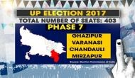 यूपी चुनाव: सातवें और अंतिम चरण के रण की फैक्ट फाइल
