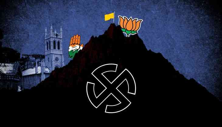 BJP's narrow victory in Shimla casts the die for a tough Himachal Assembly poll battle