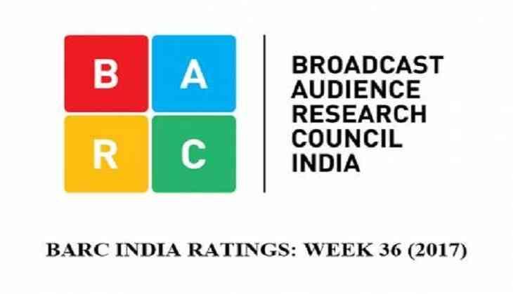 BARC TRP Report Week 7, 2018: Good news for KumKum Bhagya, Kundali Bhagya and Rising Star