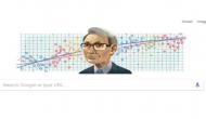 Google doodle celebrates statistician Hirotugu Akaike's birthday