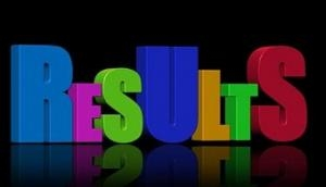 TS Intermediate Result 2019: Check your 1st, 2nd year results on this date at bie.telangana.gov.in