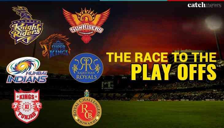 IPL 2018: KXIP, Rajasthan Royals and Kolkata Knight Riders, the race