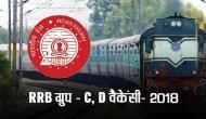 RRB: रेलवे ने ग्रुप- C, D के हजारों पदों पर निकाली वैकेंसी, आवेदन की अंतिम तारीख नजदीक