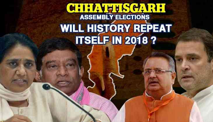 Chhattisgarh Assembly Elections 2018: Development or Resentment? History favors BJP but the result might swing towards caste politics