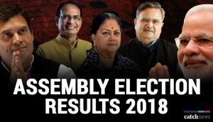 MP Election Results 2018 Live: बीजेपी को मिली बड़ी राहत, 109 सीट पर आगे