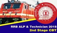 RRB ALP Admit Card Released! Follow these steps to download your 2nd stage CBT hall tickets