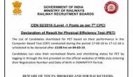 कल तीन बजे आएगा RRB Group D परीक्षा का रिजल्ट, रेलवे ने दी ये लेटेस्ट जानकारी