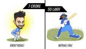 Is BCCI 'sexist'? I am not saying that but the pay gaps are!
