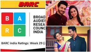 TRP Ratings Week 29: Kundali Bhagya tops the chart again pushing Yeh Rishta Kya Kehlata Hai at shocking position
