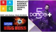 TRP Report Week 49: Kundali Bhagya at first position; Bigg Boss 13 continues in top 10 list