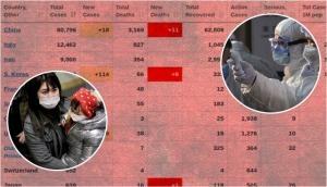 कोरोना का कहर: किस देश में कितनी मौतें, कितने संक्रमित, यहां देखें पूरे आंकड़े
