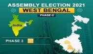 WB Polls 2021: Bengal sees over 80 pc polling, sporadic violence in second phase election