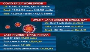 Coronavirus Update: India records biggest daily COVID-19 spike with over 1 lakh cases