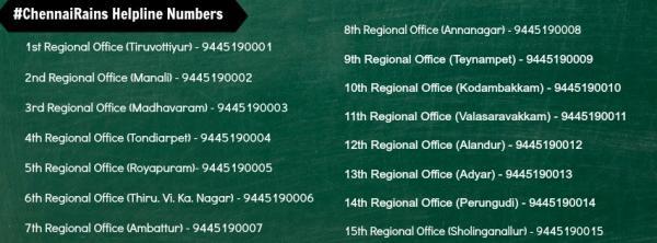 helpline numbers/live embed