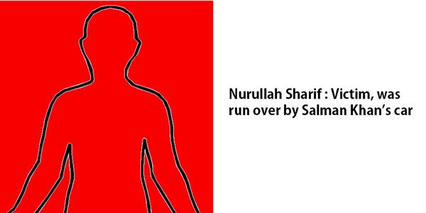 Nurullah Sharif