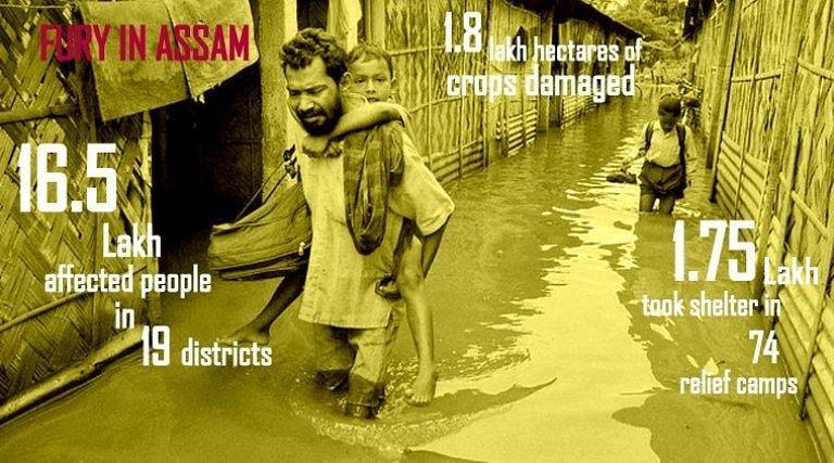 Assam floods.jpg